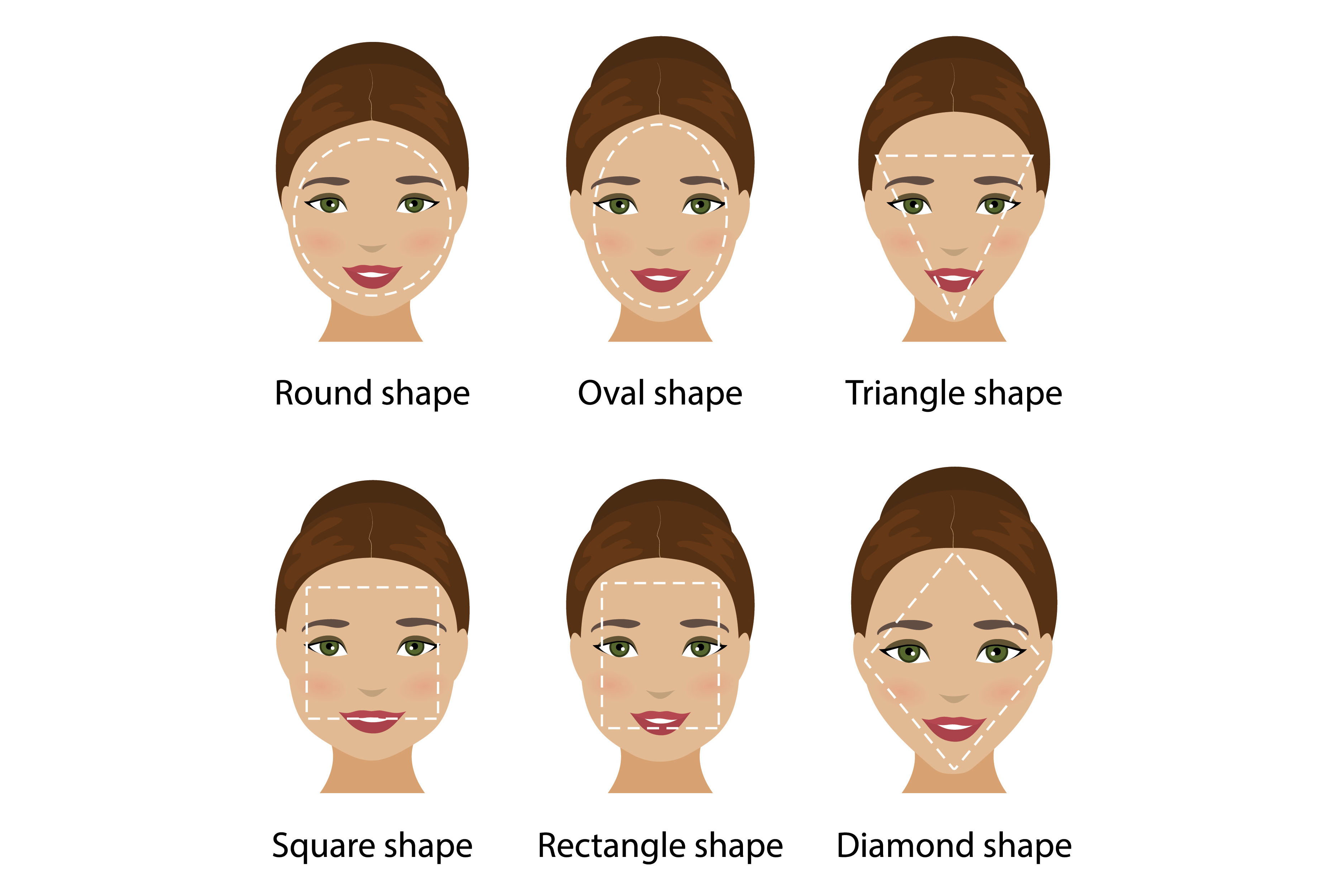 07685777998 How To Determine Face Shape Once And For All - Southern Living