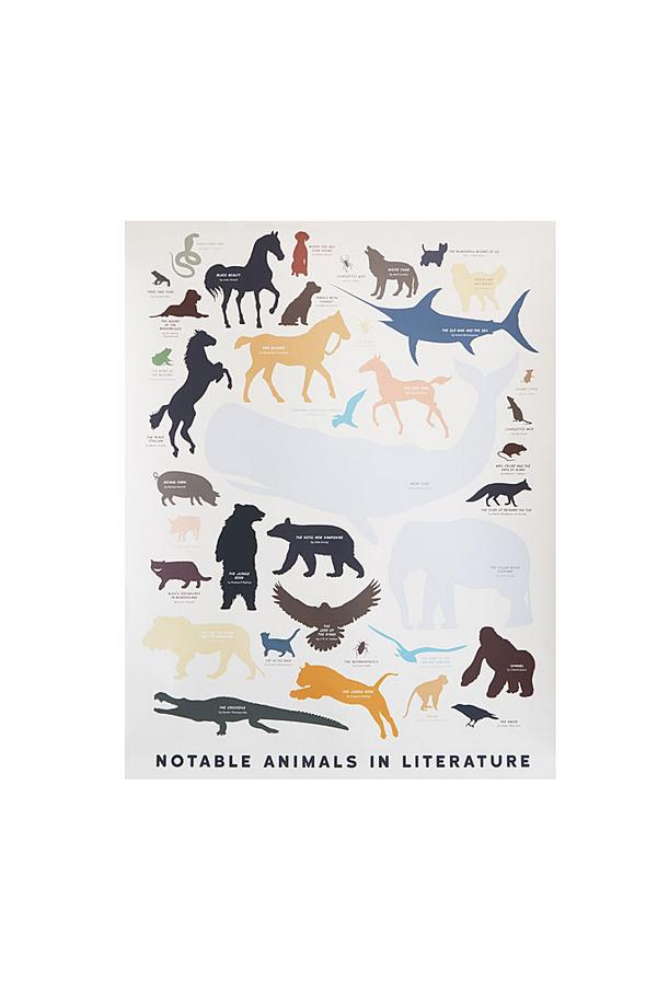Animals in Literature Poster