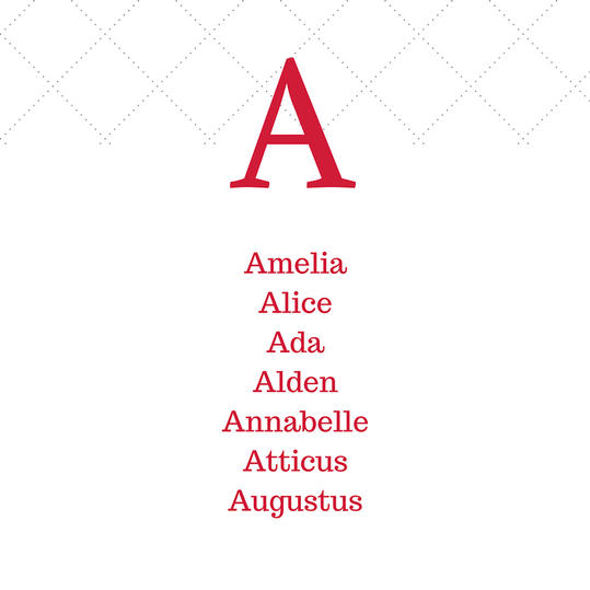 Timeless Southern A Baby Names