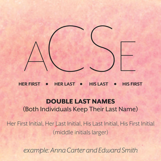 Double Last Name Couple Monogram Format