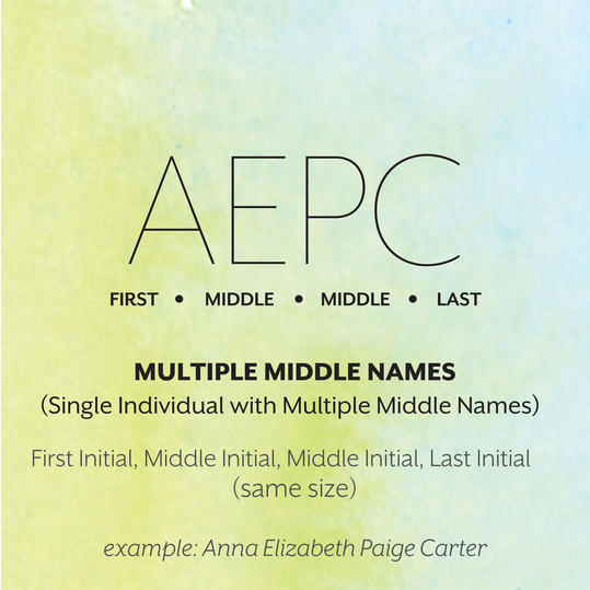 Multiple Muddle Name Monogram Format