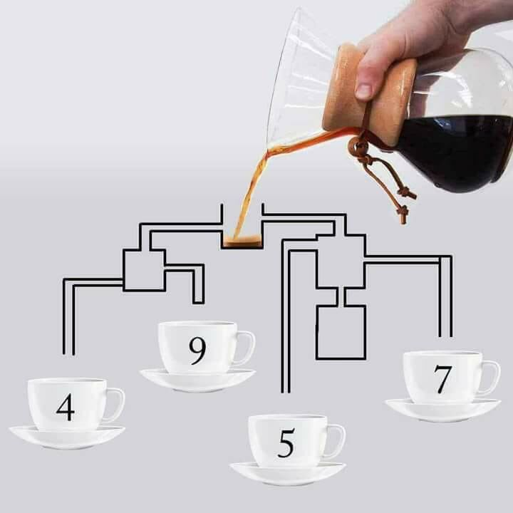 This Coffee Riddle Has Gone Viral, and Has Totally Broken the Internet