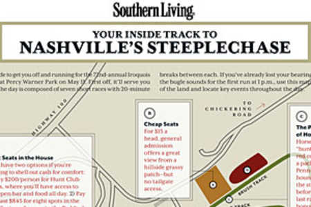 Iroquois Steeplechase Map